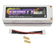 Trinity Hi-Capacity 4S 60C Hardcase LiPo Battery (14.8V/6000mAh) | relatedproducts