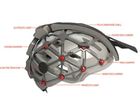 Image 6 for 6D Helmets 6D ATB-1T Evo Trail Helmet (Army Green/Black)