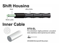 Image 3 for Jagwire Mountain Elite Link Shift Cable Kit SRAM/Shimano with Ultra-Slick Uncoat