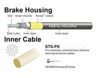 Image 3 for Jagwire Pro Brake Cable Kit (White) (Stainless) (1500/2800mm) (2)
