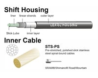 Image 4 for Jagwire Pro Shift Kit Road/Mountain SRAM/Shimano, Orange