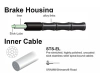Image 3 for Jagwire Elite Link Brake Cable Kit (Blue) (Teflon) (1350/2350mm) (2)