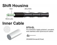 Image 4 for Jagwire Road Elite Link Shift Cable Kit SRAM/Shimano with Ultra-Slick Uncoated C
