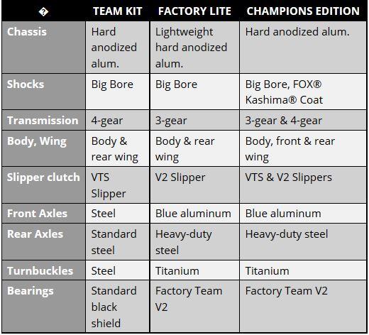 B5M Comparison Chart