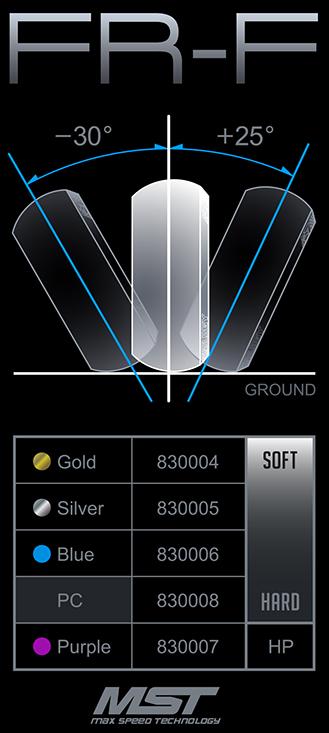 M X S 830004 Specs