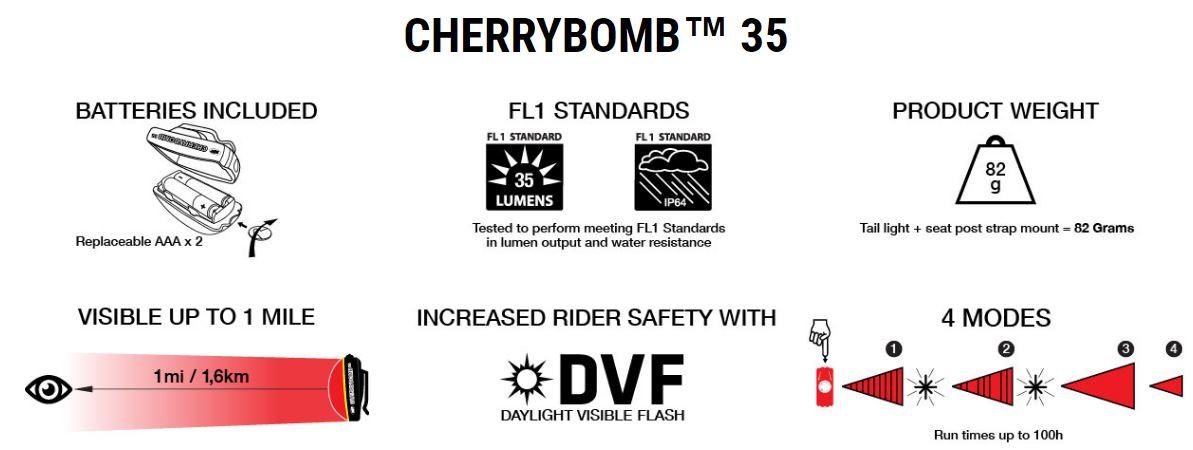 Cherrybomb35