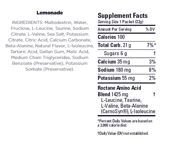 G U Lemonade