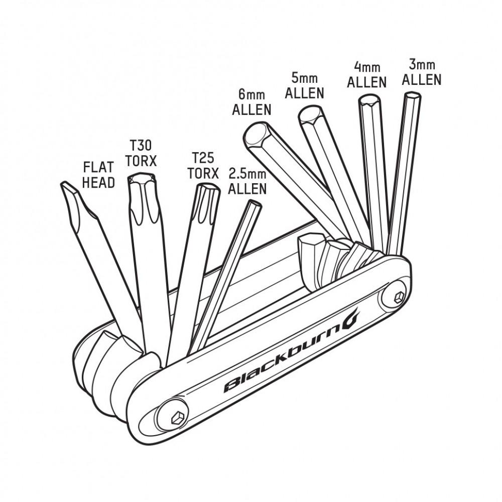 blackburn grid 8 multi tool diagram