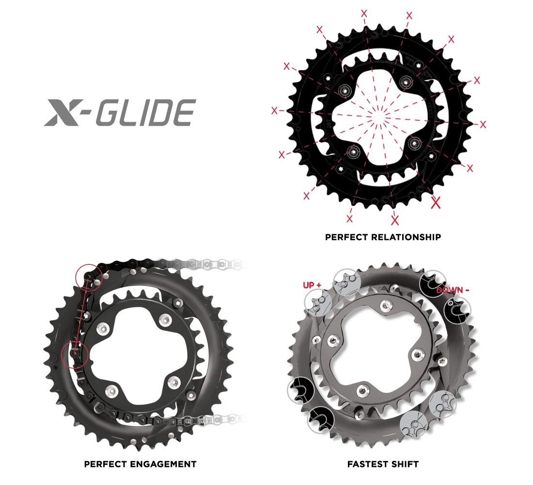x glide 0