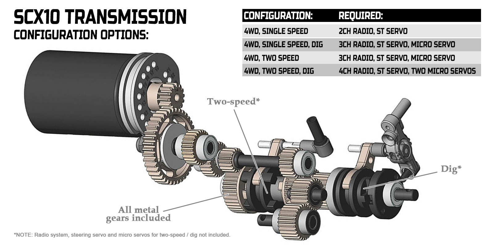 Transmission Features