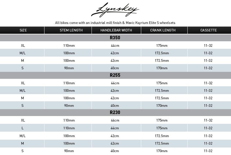 Lynskey Bike Chart