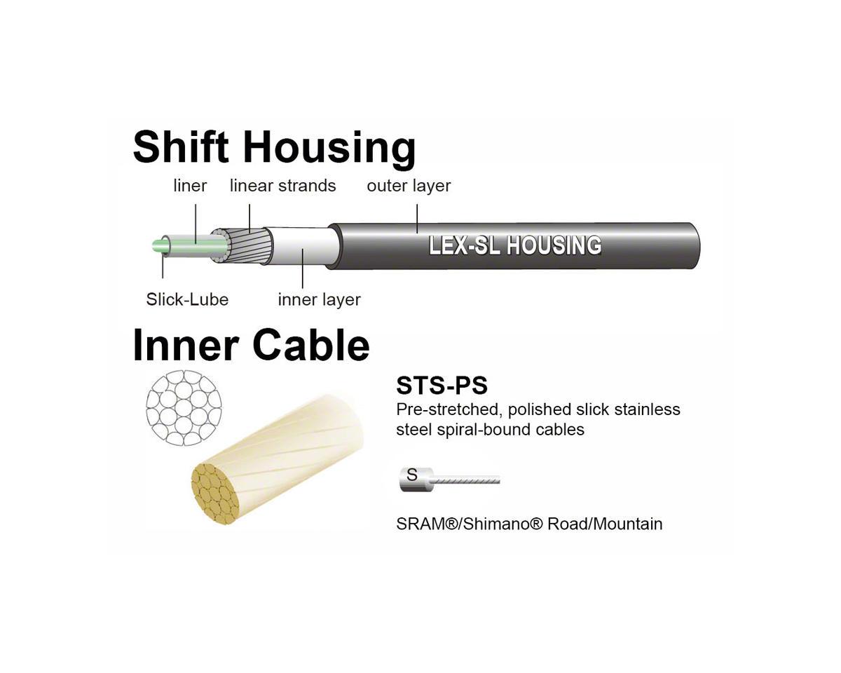 Jagwire Pro Shift Kit Road/Mountain SRAM/Shimano, Ice Gray
