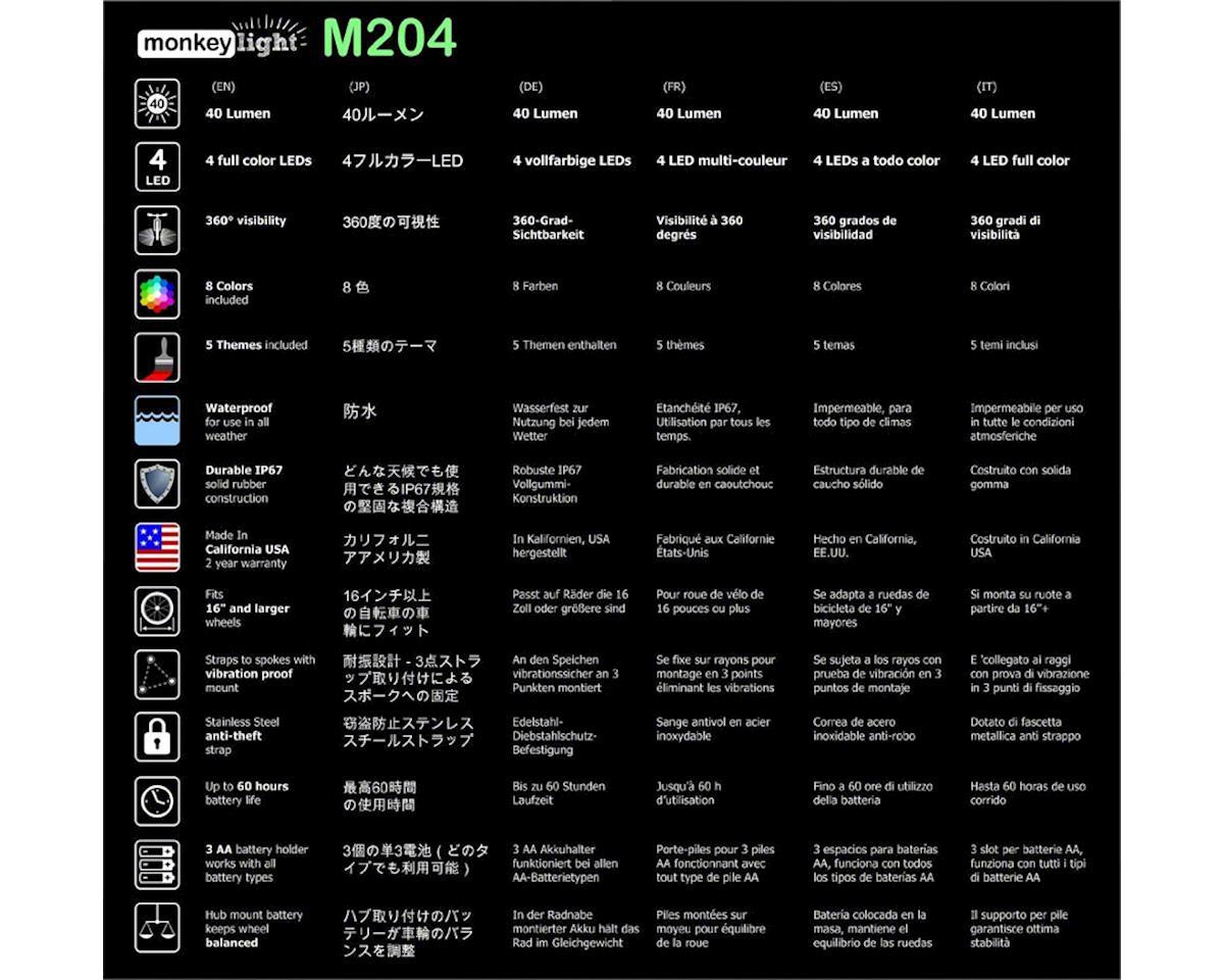 Image 4 for Monkey Electric MonkeyLectric M204 Monkey Light