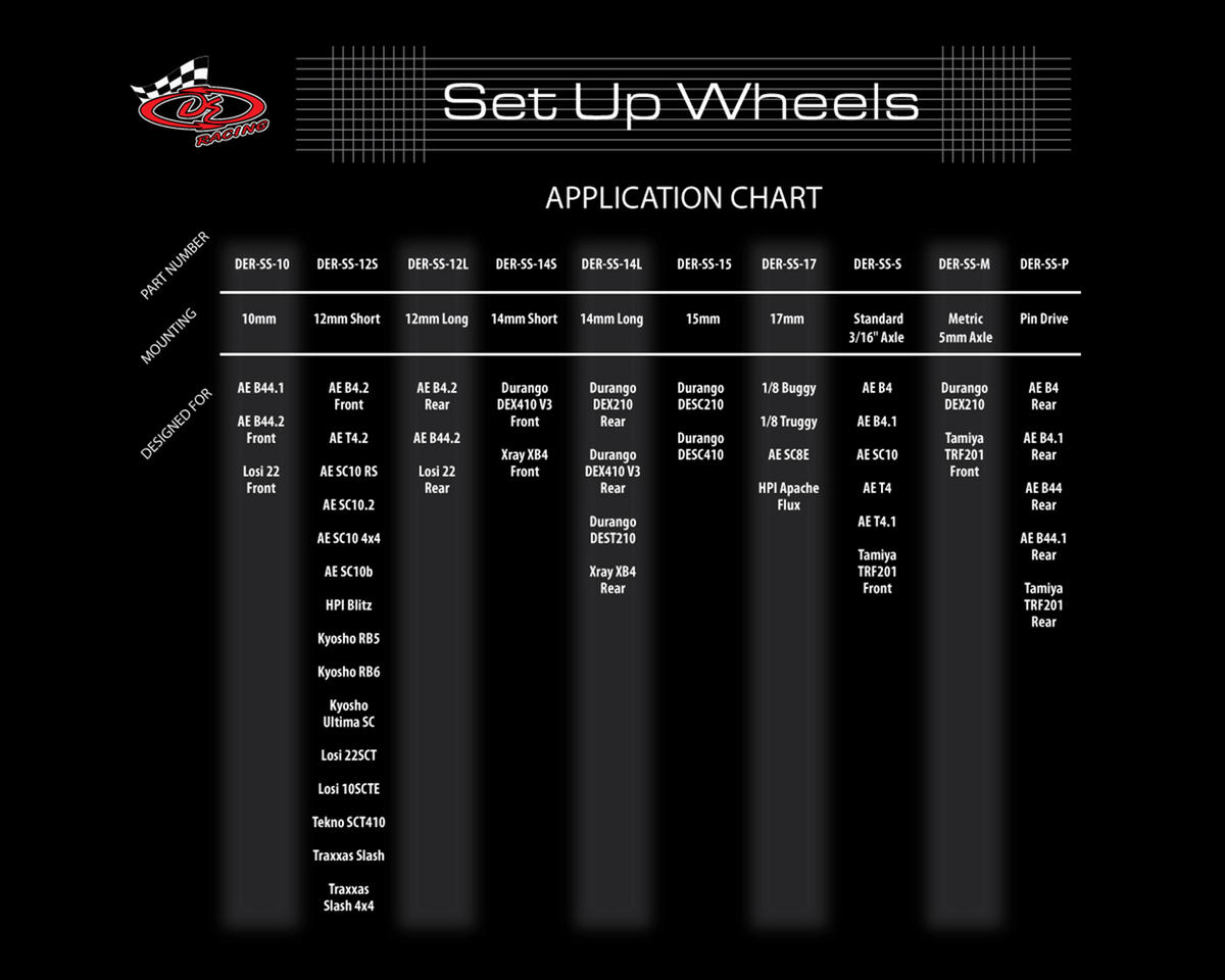 """Small"" Setup Wheels (2) (2.2 Buggy & Stadium Truck) by DE Racing"