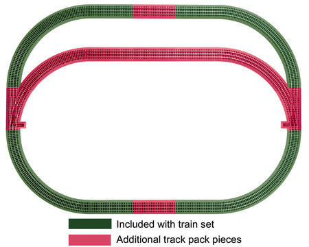O-36 FasTrack Outer Passing Loop Track Pack