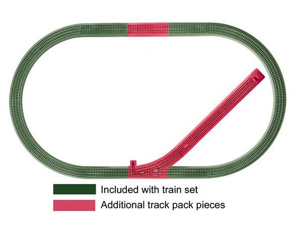 O FasTrack Siding Track Pack by Lionel